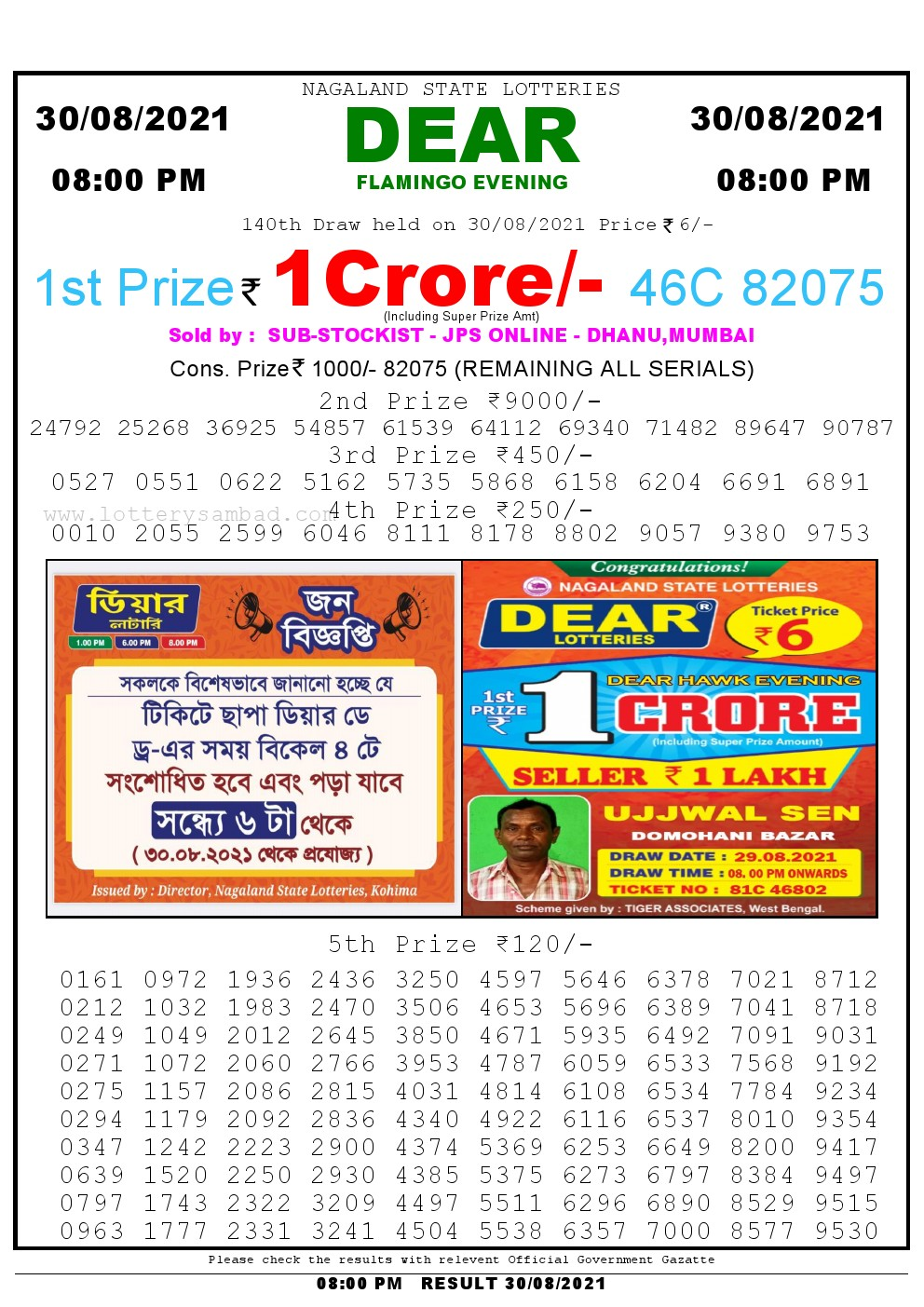 Lottery Sambad Live Result 8pm 30/08/2021 Evening Nagaland State Lottery Result Pdf Download