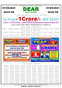 Lottery Sambad Live Result 8pm 01/09/2021 Evening Nagaland State Lottery Result Pdf Download