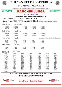 Bhutan Lottery Result 08.9.2021 Today 8pm PDF download
