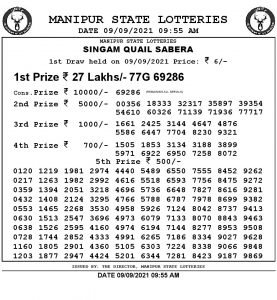 Manipur State Lottery Result (09.09.2021) Out now 09:55 AM pdf download
