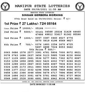 Manipur State Lottery Result (09.09.2021) Out now 11:55 AM pdf download