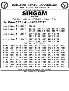 Manipur State Lottery Result (09.09.2021) Out now 04:00 PM pdf download