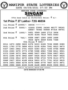 Manipur State Lottery Result (09.09.2021) Out now 07:00 PM pdf download