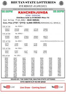 Bhutan Lottery Result 01.9.2021 Today 8pm PDF download