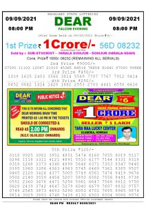 Lottery Sambad Live Result 8pm 09/09/2021 Evening Nagaland State Lottery Result Pdf Download