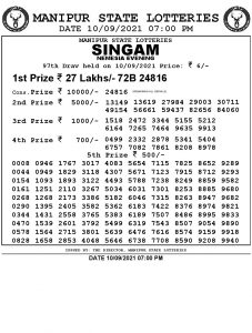 Manipur State Lottery Result (10.09.2021) Out now 07:00 PM pdf download