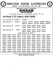 Manipur State Lottery Result (11.09.2021) Out now 09:55 AM pdf download