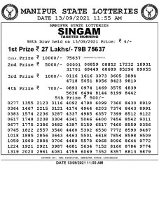 Manipur State Lottery Result (13.09.2021) Out now 11:55 AM pdf download