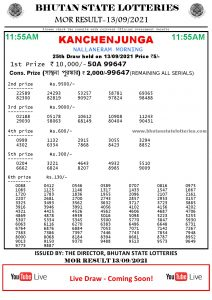 Bhutan Lottery Result 13.9.2021 Today Morning 11:55 AM PDF download