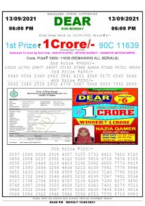 Lottery Sambad Live today 6pm 13/09/2021 Nagaland State Lottery Result Pdf File Download