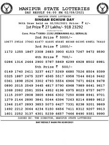 Manipur State Lottery Result (02.09.2021) Out now 03:00 PM pdf download