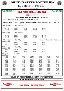 Bhutan Lottery Result 14.9.2021 Today 4pm PDF download