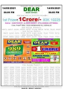 Lottery Sambad Live today 6pm 14/09/2021 Nagaland State Lottery Result Pdf File Download