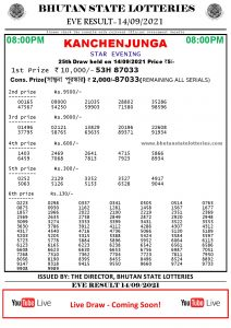 Bhutan Lottery Result 14.9.2021 Today 8pm PDF download