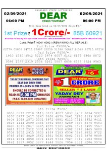 Lottery Sambad Live today 4pm 02/09/2021 Nagaland State Lottery Result Pdf File Download