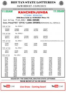 Bhutan Lottery Result 15.9.2021 Today Morning 11:55 AM PDF download