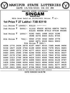 Manipur State Lottery Result (15.09.2021) Out now 04:00 PM pdf download