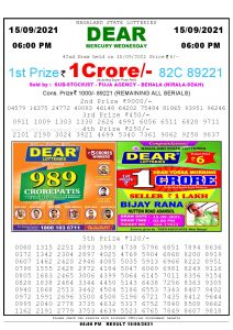Lottery Sambad Live today 6pm 15/09/2021 Nagaland State Lottery Result Pdf File Download