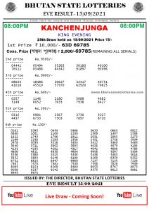 Bhutan Lottery Result 15.9.2021 Today 8pm PDF download
