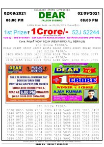 Lottery Sambad Live Result 8pm 02/09/2021 Evening Nagaland State Lottery Result Pdf Download