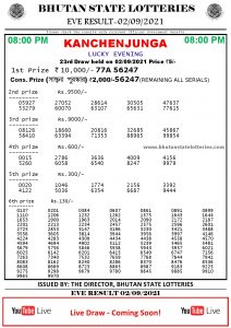 Bhutan Lottery Result 02.9.2021 Today 8pm PDF download
