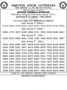 Manipur State Lottery Result (03.09.2021) Out now 11:00 AM pdf download