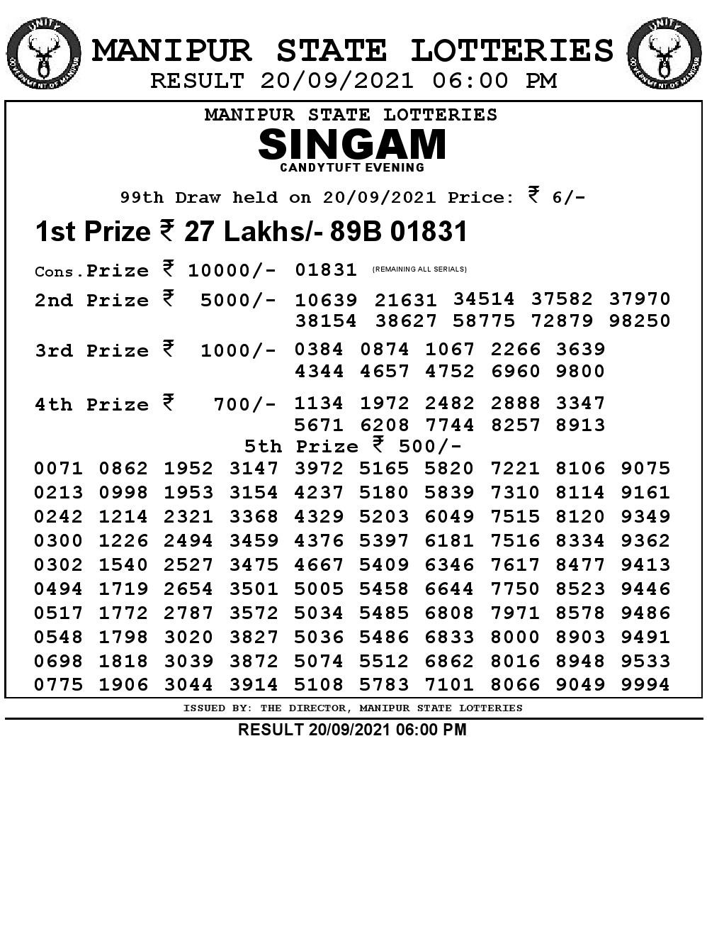 Manipur State Lottery Result (20.09.2021) Out now 06:00 PM pdf download