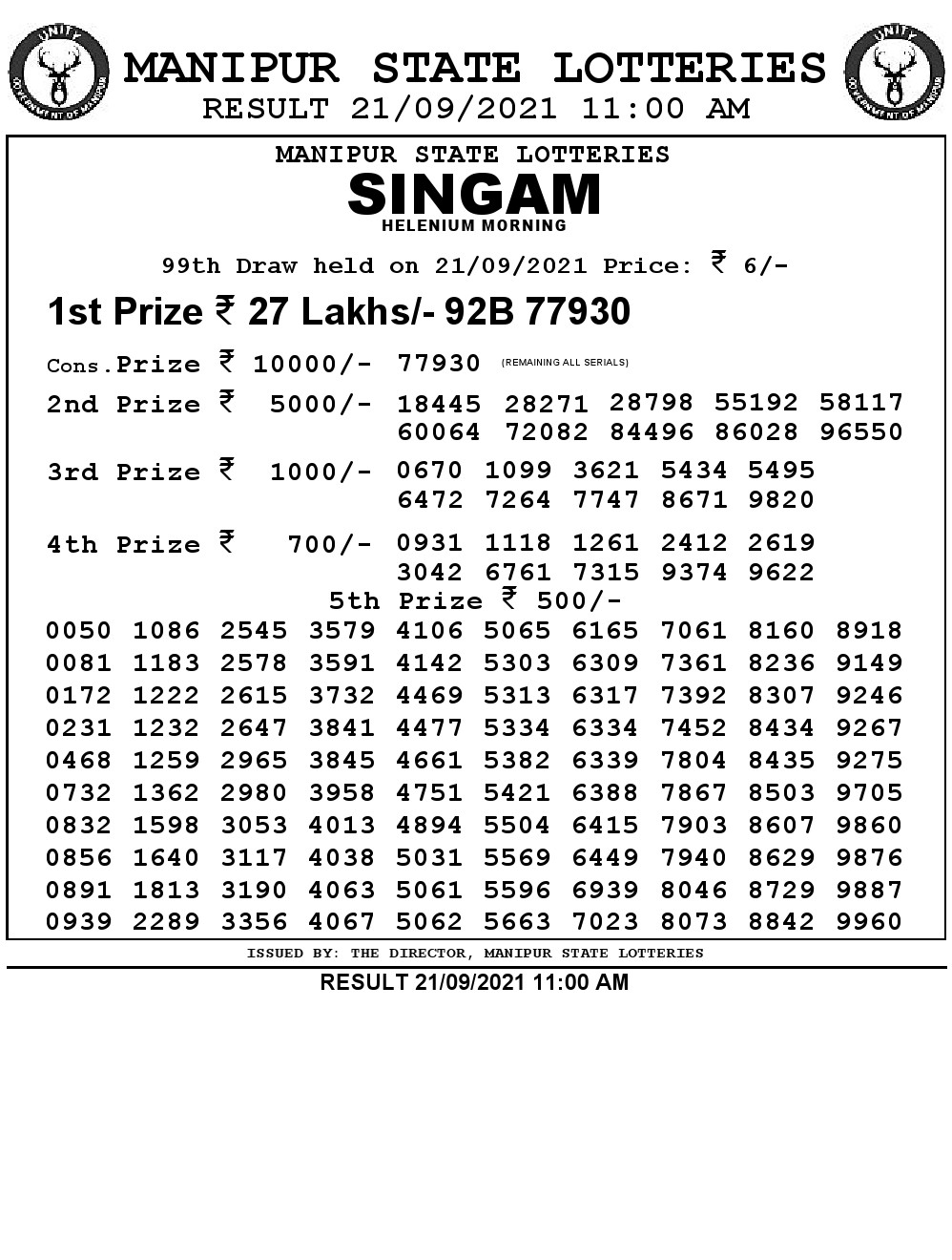 Manipur State Lottery Result (21.09.2021) Out now 11:00 AM pdf download