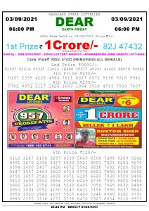 Lottery Sambad Live today 4pm 03/09/2021 Nagaland State Lottery Result Pdf File Download