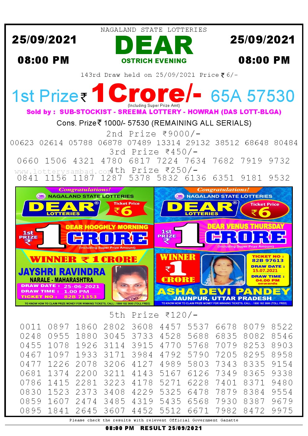 Lottery Sambad Live Result 8pm 25/09/2021 Evening Nagaland State Lottery Result Pdf Download