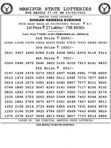 Manipur State Lottery Result (03.09.2021) Out now 07:00 PM pdf download