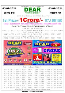 Lottery Sambad Live Result 8pm 03/09/2021 Evening Nagaland State Lottery Result Pdf Download