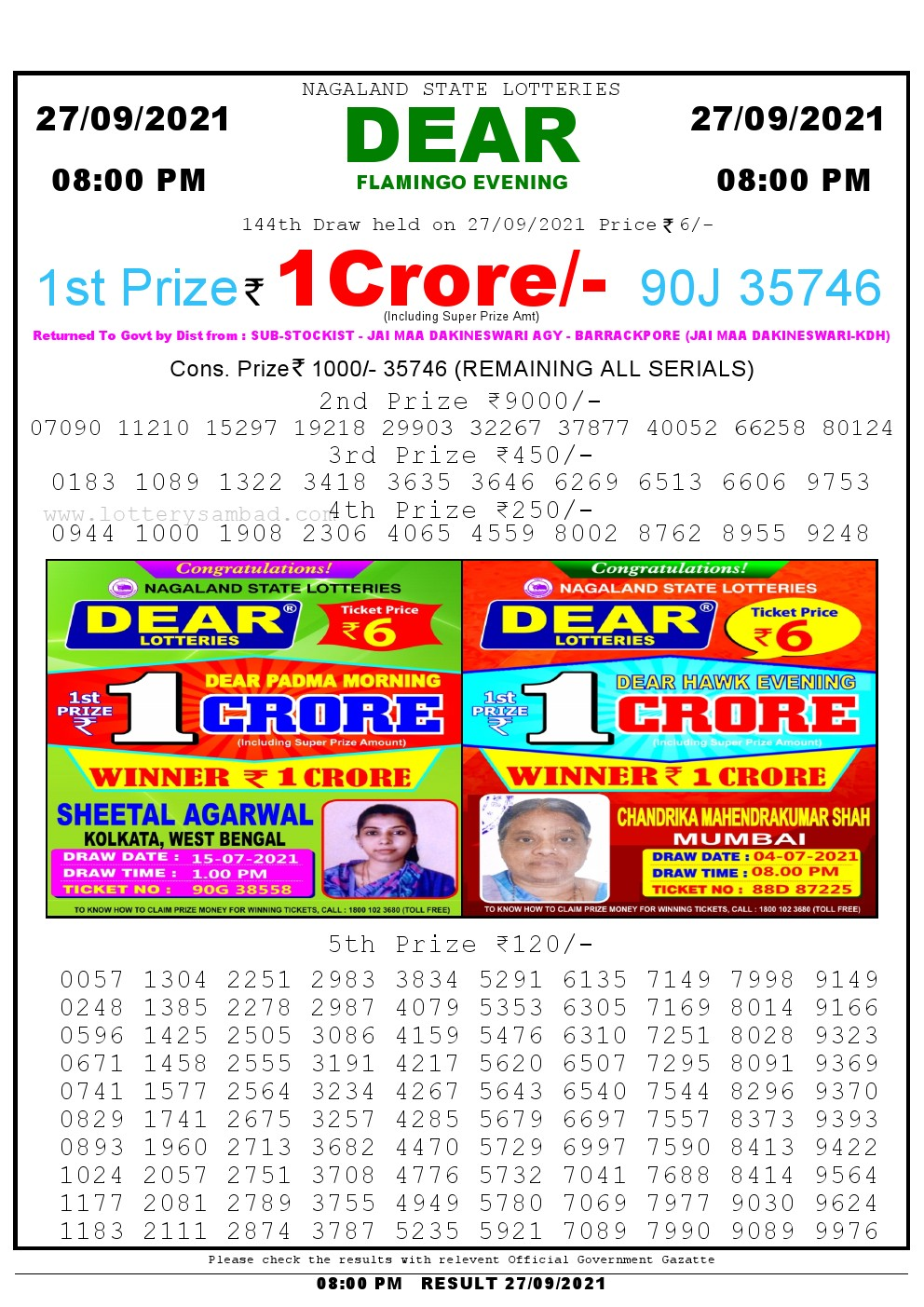 Lottery Sambad Live Result 8pm 27/09/2021 Evening Nagaland State Lottery Result Pdf Download