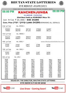 Bhutan Lottery Result 03.9.2021 Today 8pm PDF download