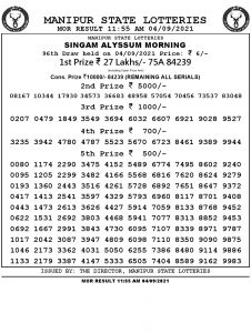 Manipur State Lottery Result (04.09.2021) Out now 11:00 AM pdf download