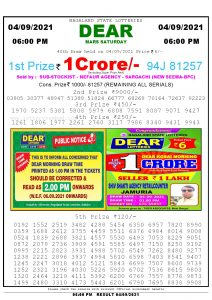 Lottery Sambad Live today 4pm 04/09/2021 Nagaland State Lottery Result Pdf File Download