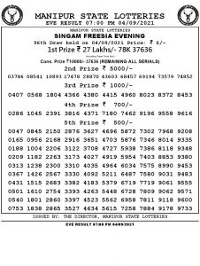 Manipur State Lottery Result (04.09.2021) Out now 07:00 PM pdf download