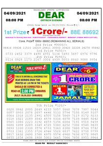 Lottery Sambad Live Result 8pm 04/09/2021 Evening Nagaland State Lottery Result Pdf Download