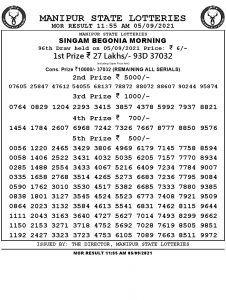 Manipur State Lottery Result (05.09.2021) Out now 11:00 AM pdf download