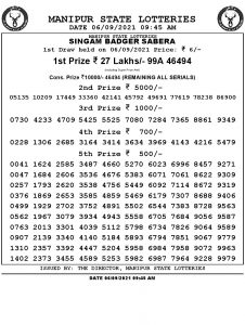 Manipur State Lottery Result (05.09.2021) Out now 09:45 AM pdf download