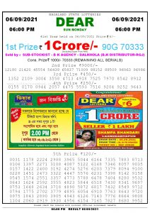 Lottery Sambad Live today 4pm 06/09/2021 Nagaland State Lottery Result Pdf File Download