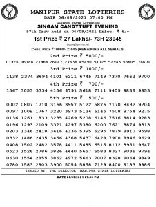 Manipur State Lottery Result (06.09.2021) Out now 07:00 PM pdf download