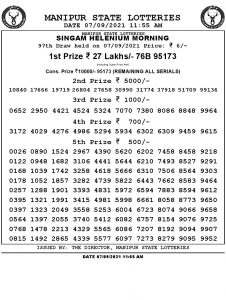 Manipur State Lottery Result (07.09.2021) Out now 11:55 AM pdf download