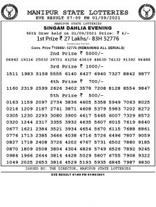 Bhutan Lottery Result 01.9.2021 Today 4pm PDF download