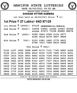 Manipur State Lottery Result (08.09.2021) Out now 09:55 AM pdf download