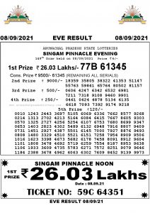 Manipur Lottery Result today -08/09/2021 singam 7pm pdf download