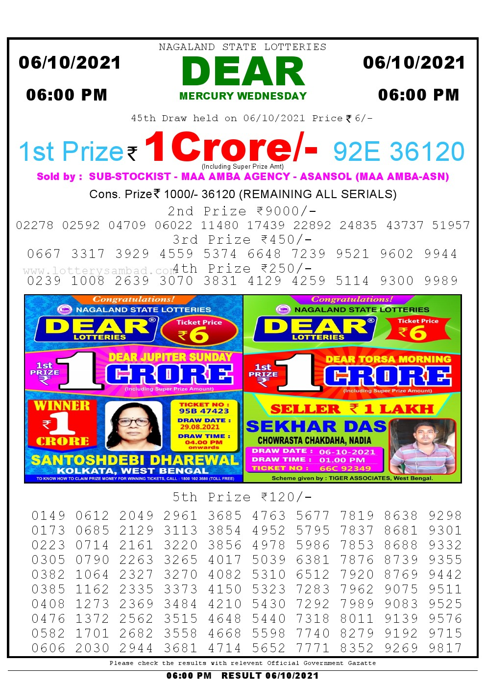 Lottery Sambad Live Result 6pm 06/10/2021 day Nagaland State Lottery Result Pdf Download