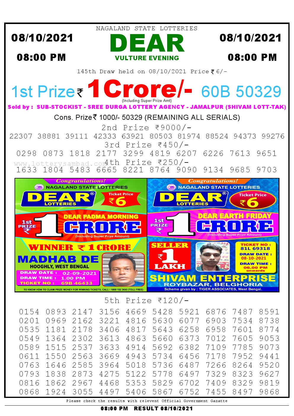Lottery Sambad Live Result 8pm 08/10/2021 Evening Nagaland State Lottery Result Pdf Download